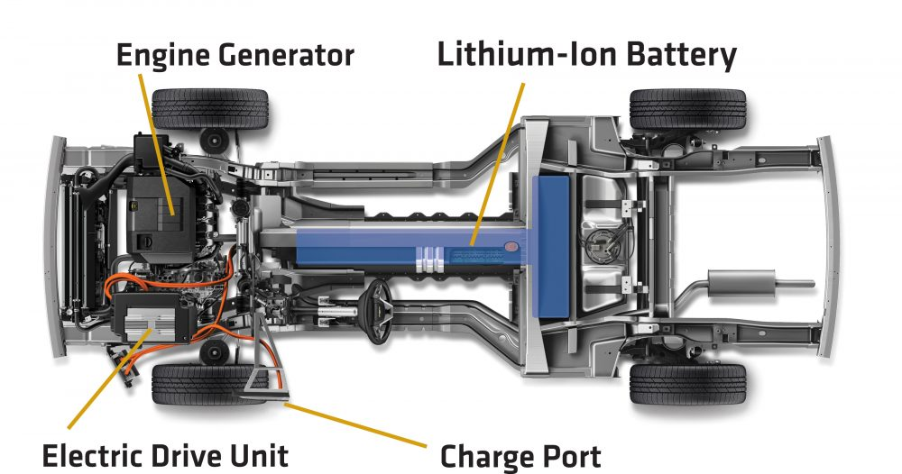 Electric Vs Combustion Engine What Are The Differences Suntec